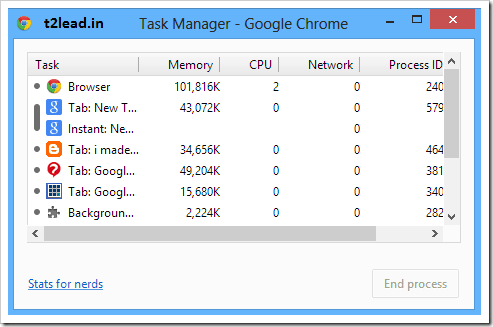 [How To]Access Google Chrome Task Manager