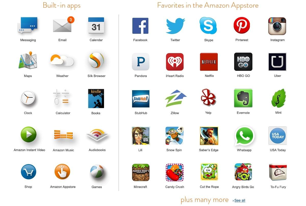 Amazon SmartPhone (2)