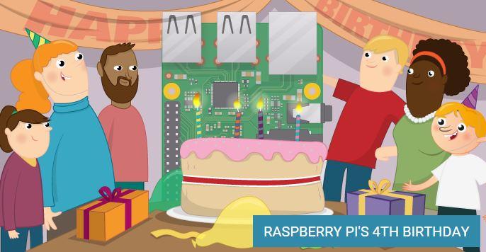 Raspberry Pi BirthDay