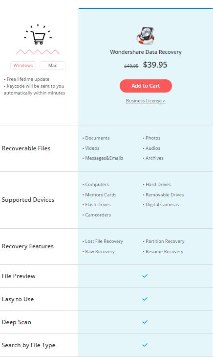 Wondershare Data Recovery Pricing