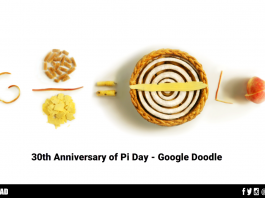 30th Anniversary Of Pi Day Google Doodle
